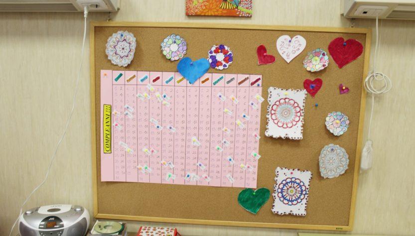 Lavori degli Ospiti e il Calendario